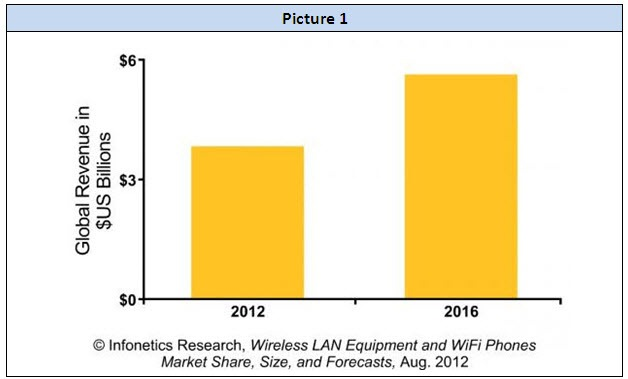 Understanding Wi-Fi CERTIFIED Miracast ™: The Extension of Wi-Fi ...