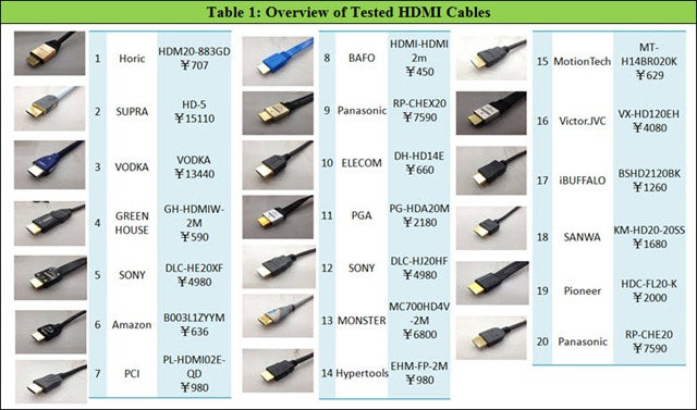 hdmi cable diagram with Allion  Petitive Analysis Test Report Hdmi Cables Quality Performance on Apalis Evaluation Board moreover Types Of  puter Ports furthermore Directv C41w Wireless Genie Mini likewise Index additionally MLB 706222511 Cabo Adaptador Hdmi X Av 3 Rca 18m  JM.